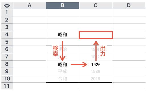 Exel_LOOKUP_図2