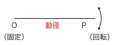 一般角_図3
