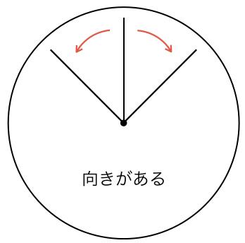 一般角_図2