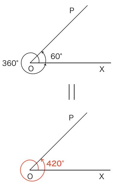 一般角_図8