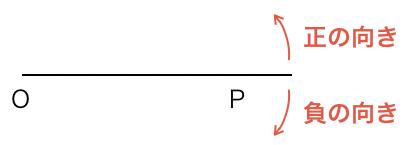 一般角_図5