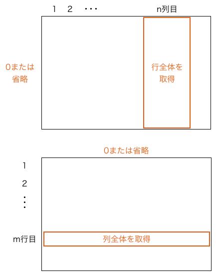 Excel_INDEX_図21