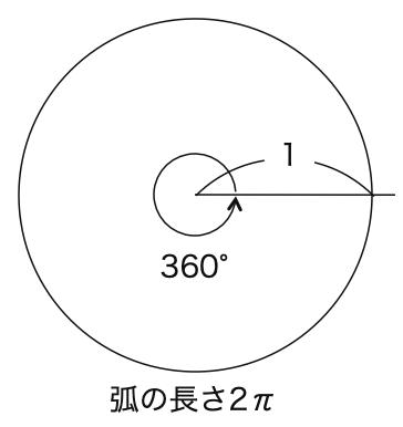 高校数学II_三角関数2_弧度法_図5