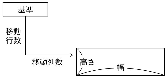 Excel_OFFSET_図2