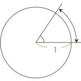 高校数学II_三角関数2_弧度法_図4