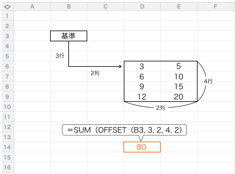Excel_OFFSET_図10