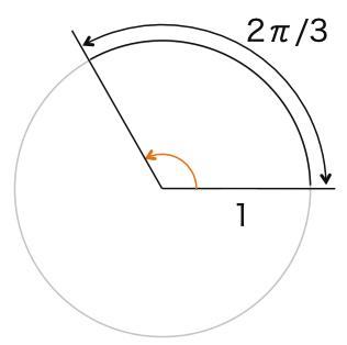 高校数学II_三角関数2_弧度法_図12