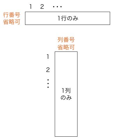 Excel_INDEX_図20