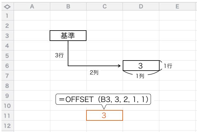 Excel_OFFSET_図8