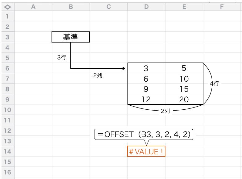Excel_OFFSET_図9