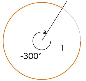 高校数学II_三角関数2_弧度法_図11