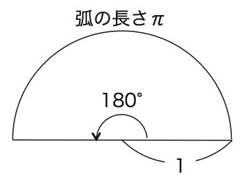 高校数学II_三角関数2_弧度法_図6