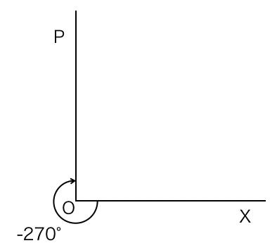 一般角_答え2
