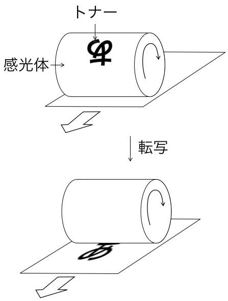 プリンター_インクジェット_レーザー_違い_図7