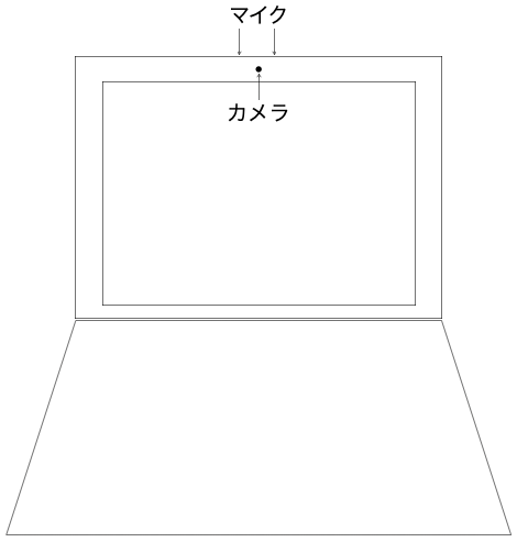 DELLPC_マイクの位置3