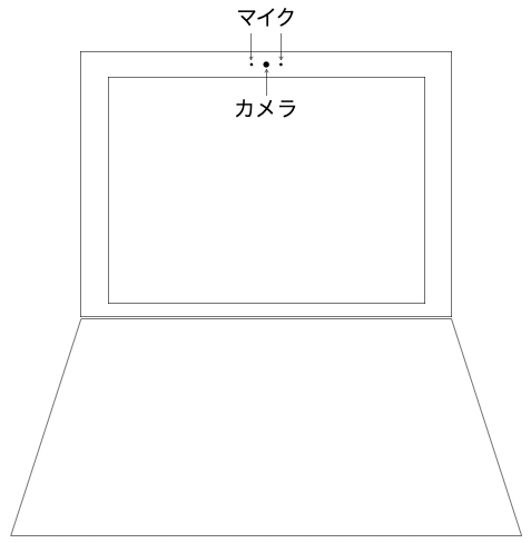 DELLPC_マイクの位置1