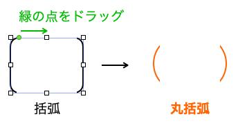 Keynote_括弧_図3