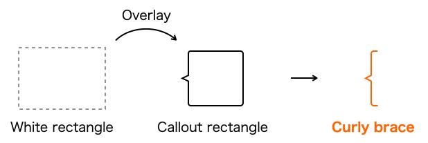 Keynote_brackets_figure3