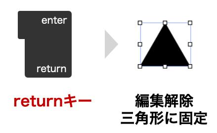Keynote_正三角形の作り方図9