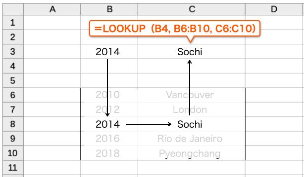 Excel_lookup_figure5