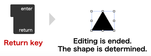 Keynote_Equilateral-triangle_figure10