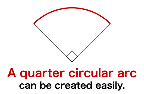 How to create【 a perfect quarter (1/4) circular arc 】in Keynote