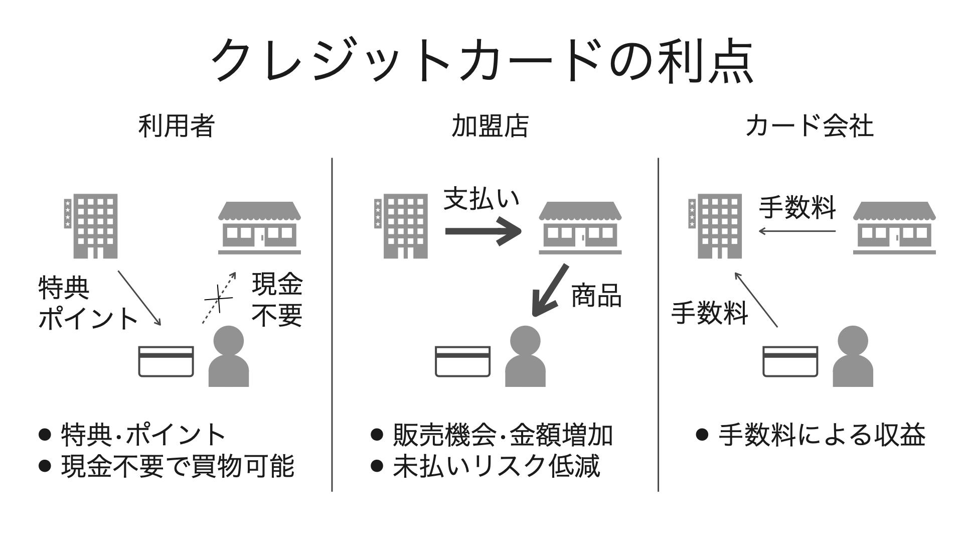 図_クレジットカード003