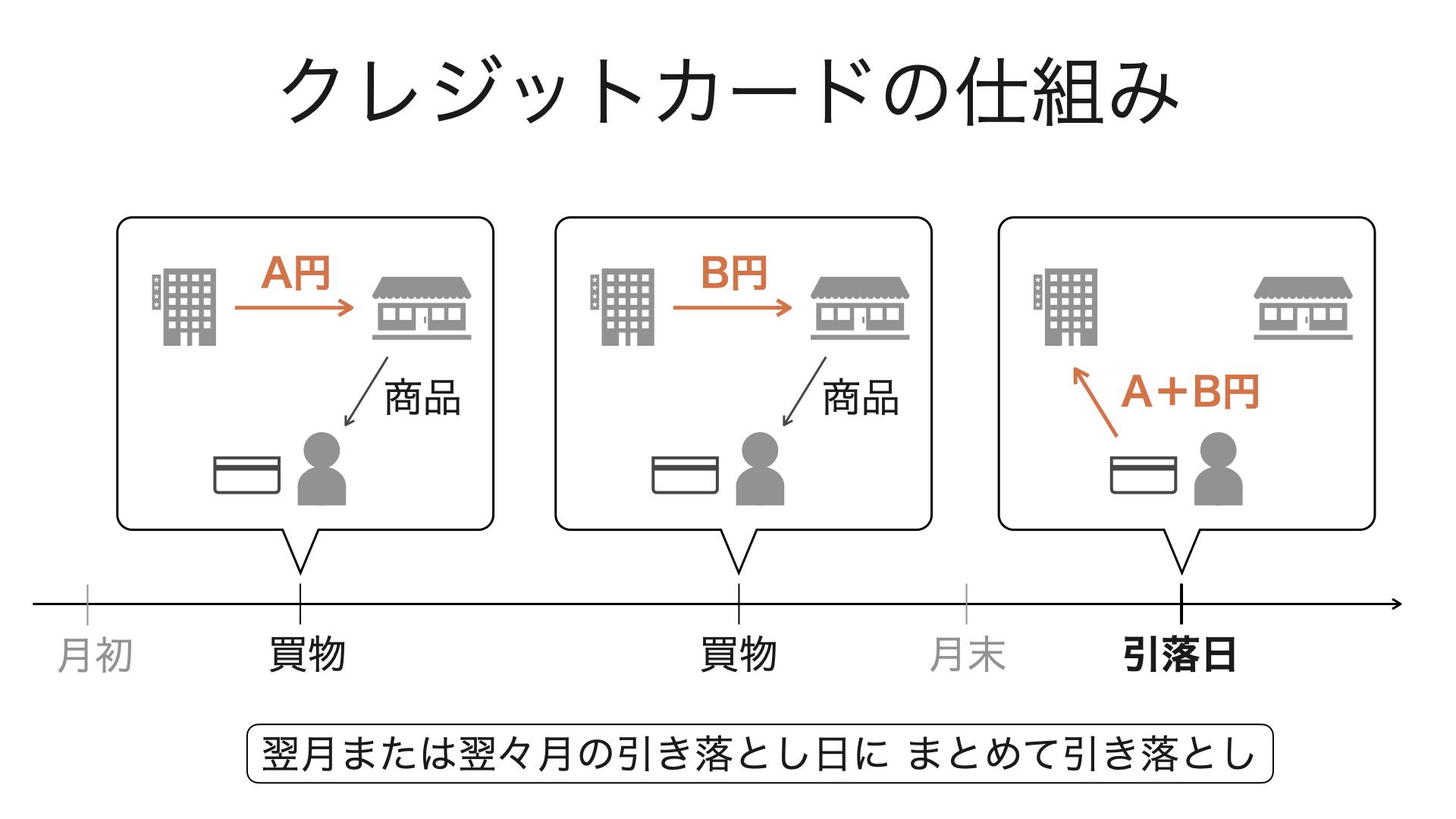 図_クレジットカード002