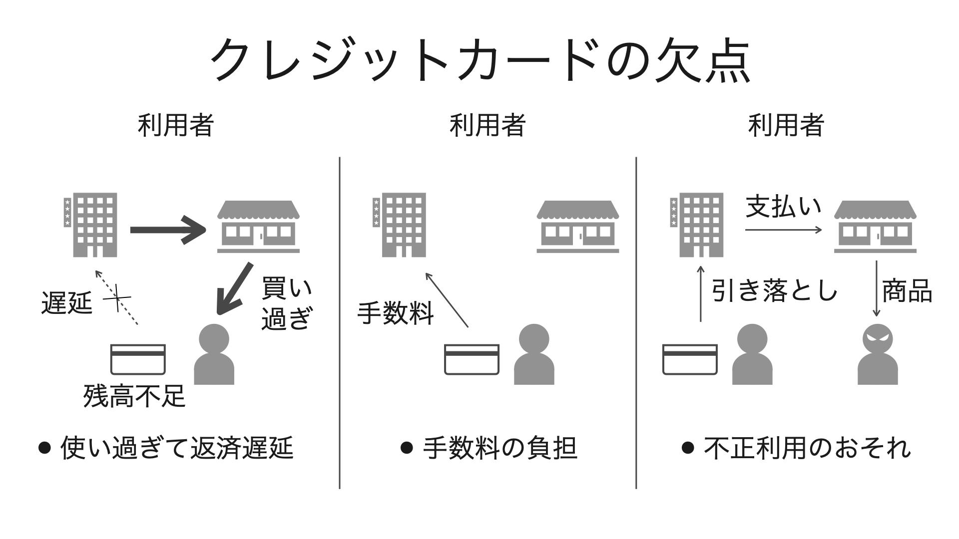 図_クレジットカード004