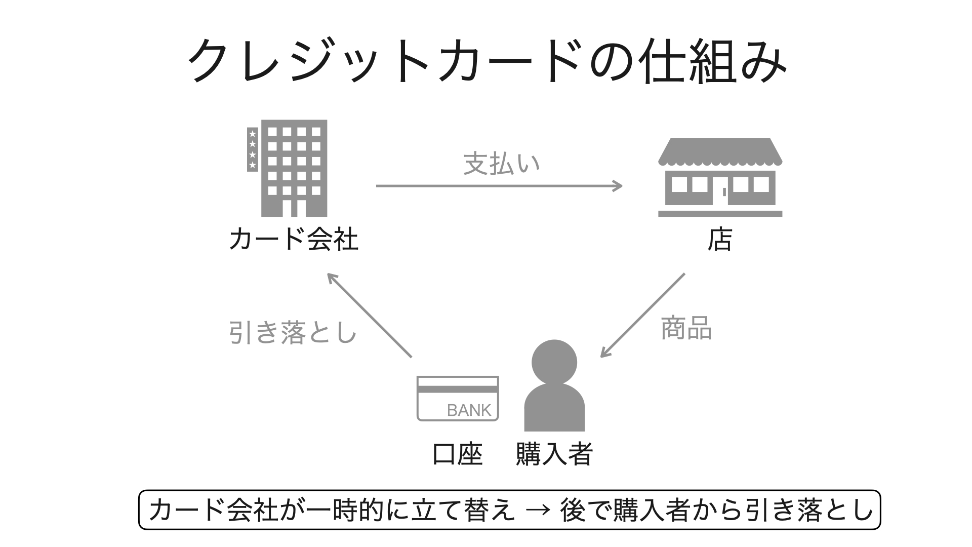 図_クレジットカード001